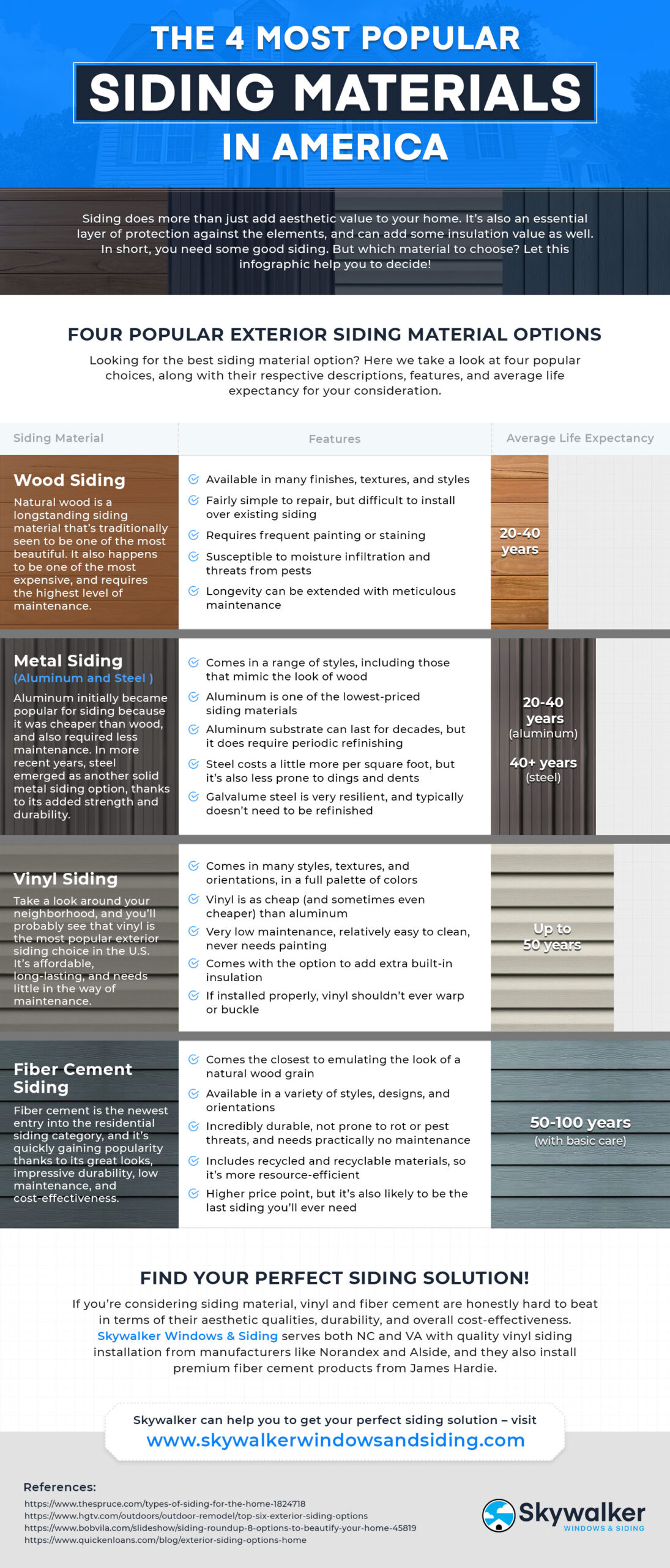 Four Most Popular Home Siding Materials in America