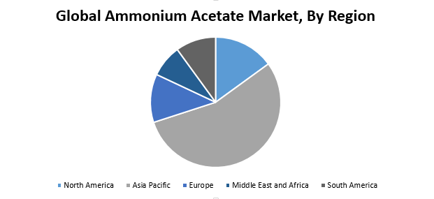 Global-Ammonium-Acetate-Market1