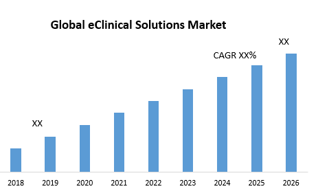 Global eClinical Solutions Market – Industry Analysis and Forecast (2019-2026) 1