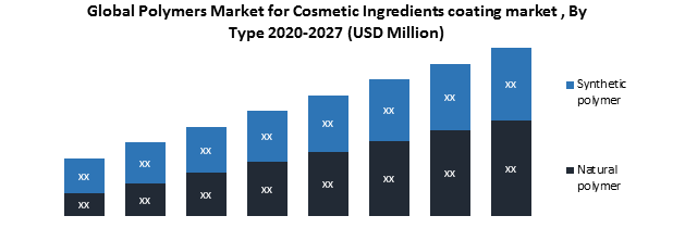 Global-Polymers-Market-for-Cosmetic-Ingredients-market