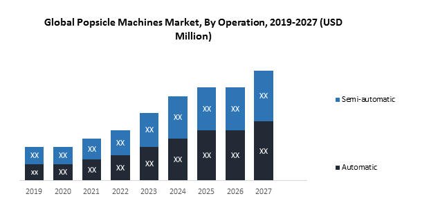 Global-Popsicle-Machines-Market